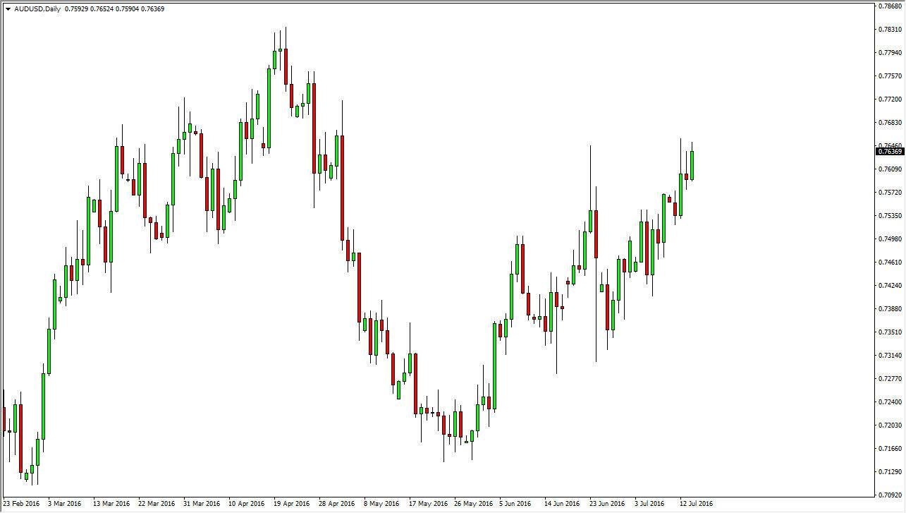 Forex jpy to aud