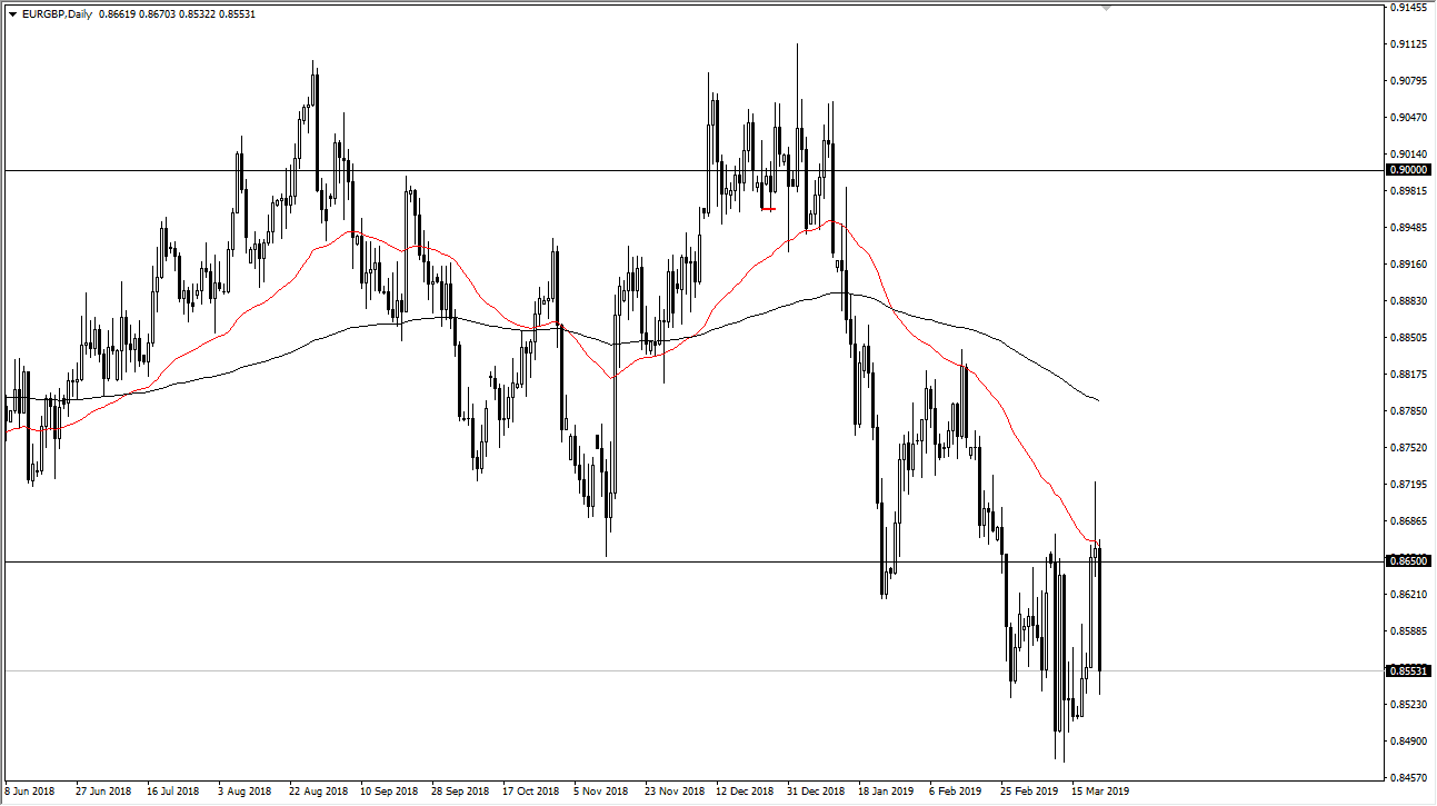 Forex euro till sek фондовые индексы россии