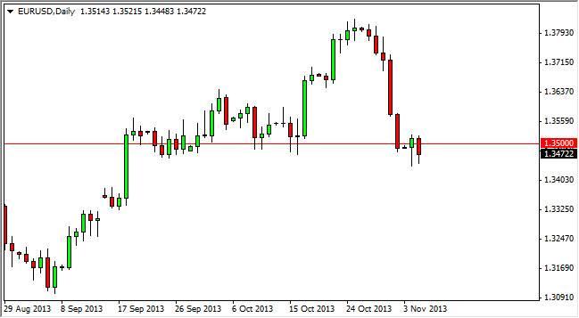 Forexpros grafico euro dollaro