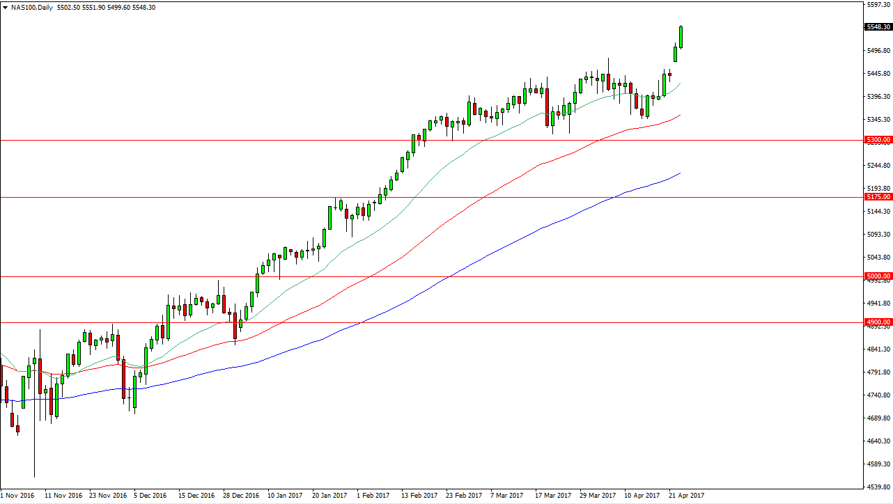 S&p 500 forex