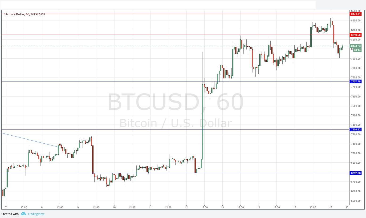 Bitcoin price prediction in next 12h currenttime = 20180221 034218503935