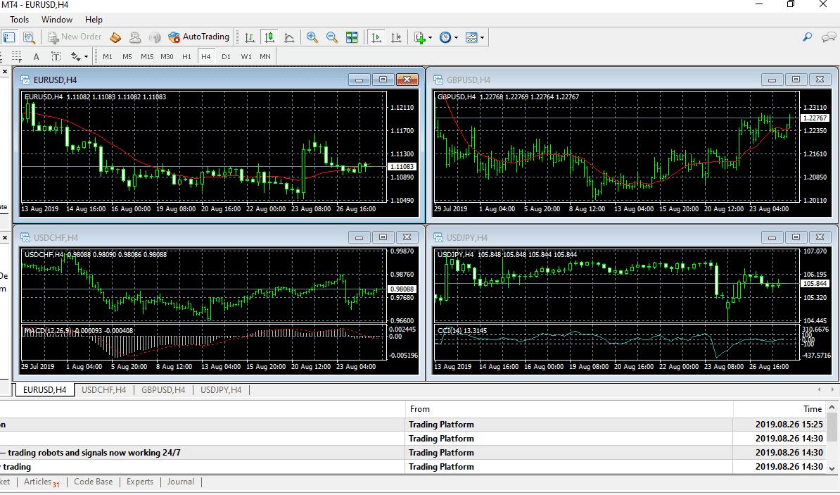 scegli broker crittografico qual è il miglior account di trading forex
